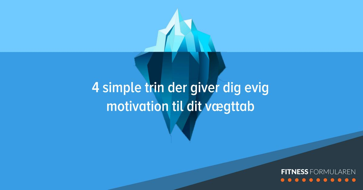 motivation til vægttab